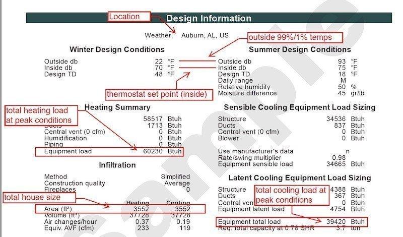 Hvac System Design Amp Load Calculation Course Hvac School