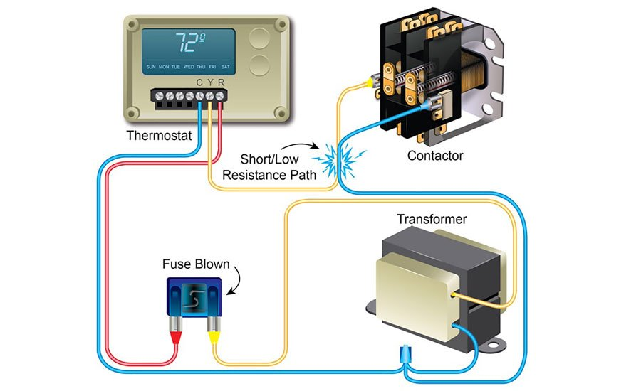 Locating a Low Voltage Short in Residential A/C Systems - HVAC School | Hvac Low Voltage Wiring |  | HVAC School