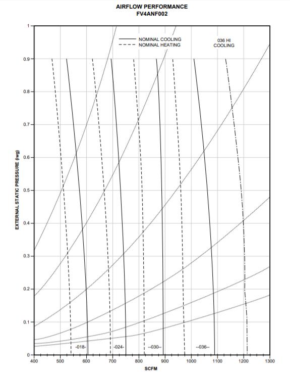 emerson ecm motor wiring diagram 3 0 fan motor archives hvac school  fan motor archives hvac school